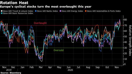 U.S. Stocks Rise to Record; Treasuries Advance: Markets Wrap