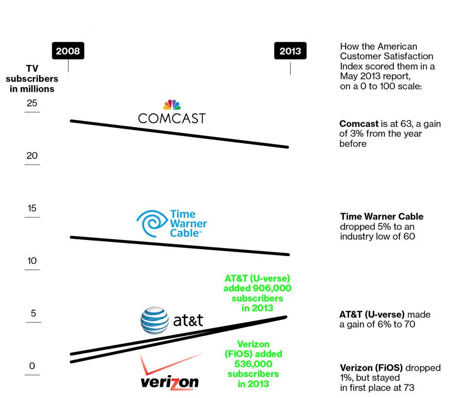 xfinity comcast ethernet wiring diagram comcast xfinity