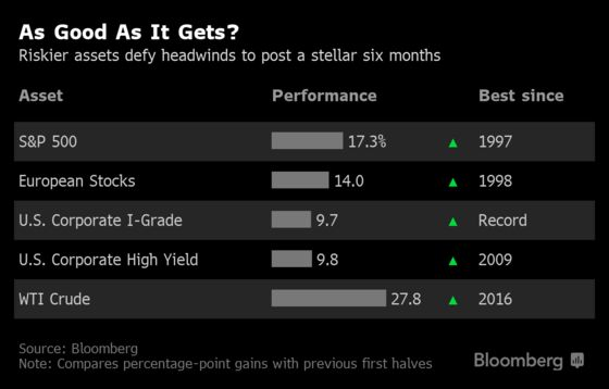 Why It May Be Downhill From Here for Stocks in 2019