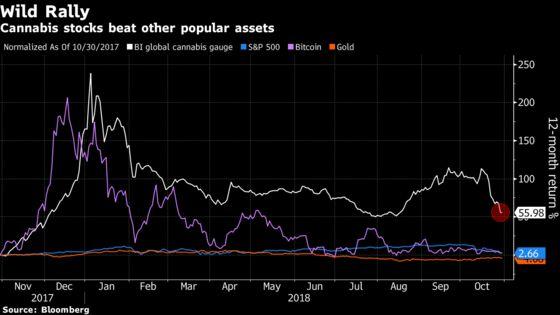 Pot Entrepreneurs Target Investors in Hong Kong Where It's Illegal