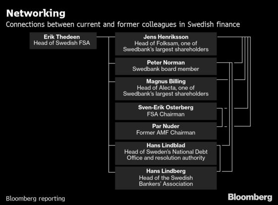Swedish Money Laundering Spins a Widening Web of Intrigue