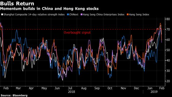 China Stocks Are Overheating Just as Bond Traders Flee to Safety