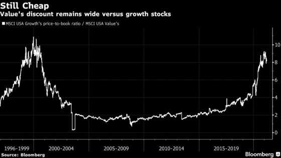 Value Quants Take Wall Street by Storm With Best Run Since 2000