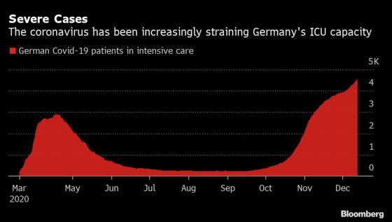 Merkel Seeks to Regain Grip on Virus With Hard Holiday Lockdown