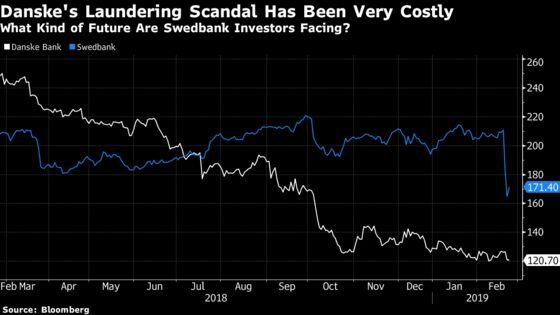 Danske Suddenly Doesn't Look So Bad After $18 Billion Fall