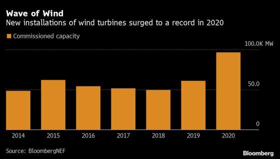 GE Topples Vestas as World's Biggest Wind Turbine Maker