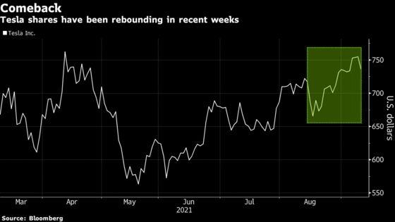 Cathie Wood's Ark ETFs Sell$139 Million Worth of Tesla Stock