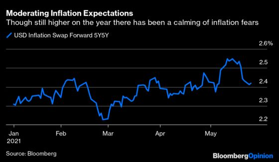 The Fed Is Suffering From Tantrum Paranoia