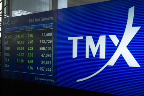 TMX-Maple Deal Seen Unraveling as Exchange Gains Fade