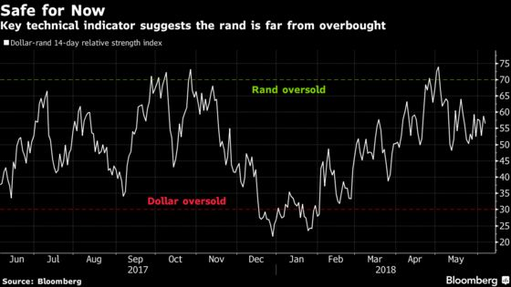 Wall Street Eyes EM Bargains From Chinese Stocks to the Rand