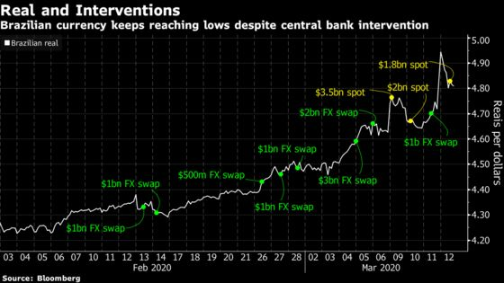 Brazil's Two-Circuit-Breaker Day is One for the History Books
