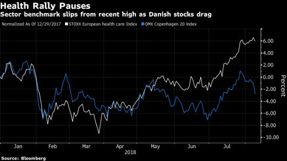 A Trade War Haven, European Health Stocks Face Different Test