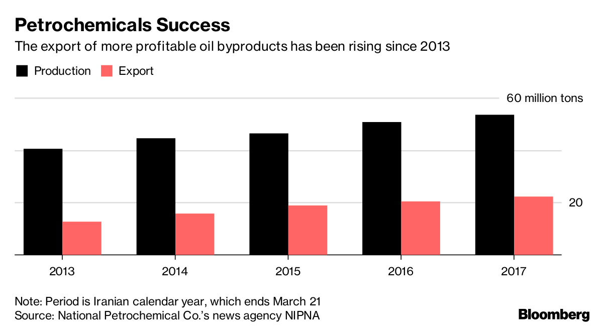 Iran fears send oil above $70 for first time since 2014
