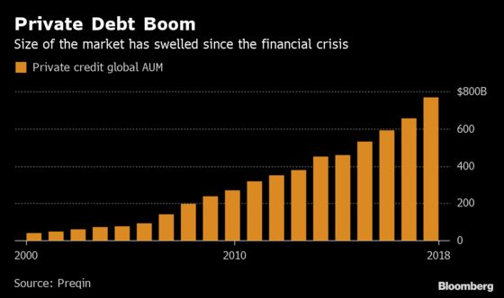 Asset Bubbles to Zombie Companies: The Dark Side of Rate Cuts