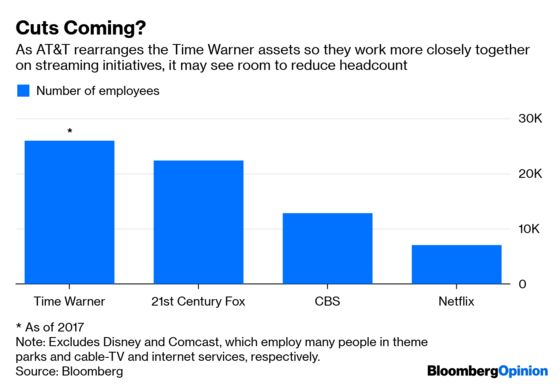 AT&T Overcame Trump,But Can ItBeat Netflix?