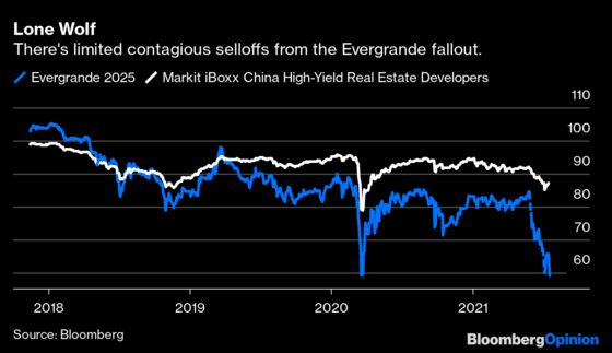 Everyone's Picking on Evergrande and Its $25.8 Billion Cash Pile