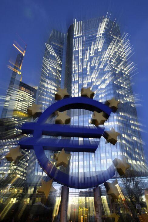 ECB Balance Sheet Increases to Record 2.73 Trillion Euros