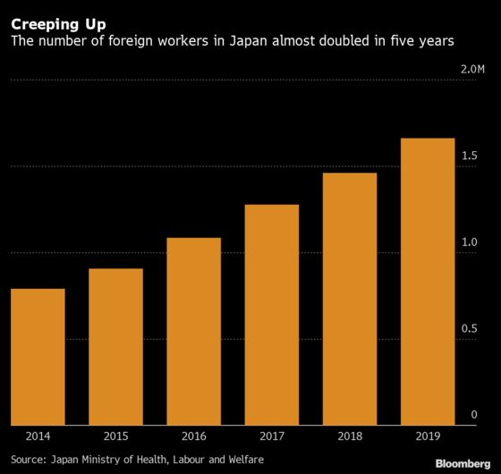 Japan Welcomed Foreign Workers, Then Left Them in Covid-19 Limbo