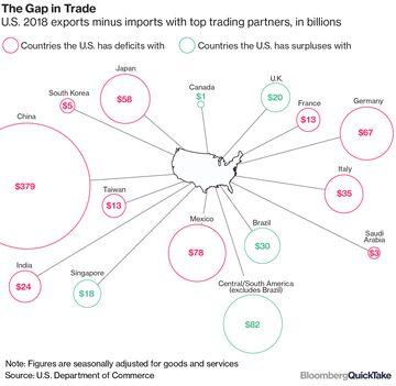 связано с США, ЕС, Японией, чтобы подтолкнуть к заключению пакта в государственных субсидиях Китая