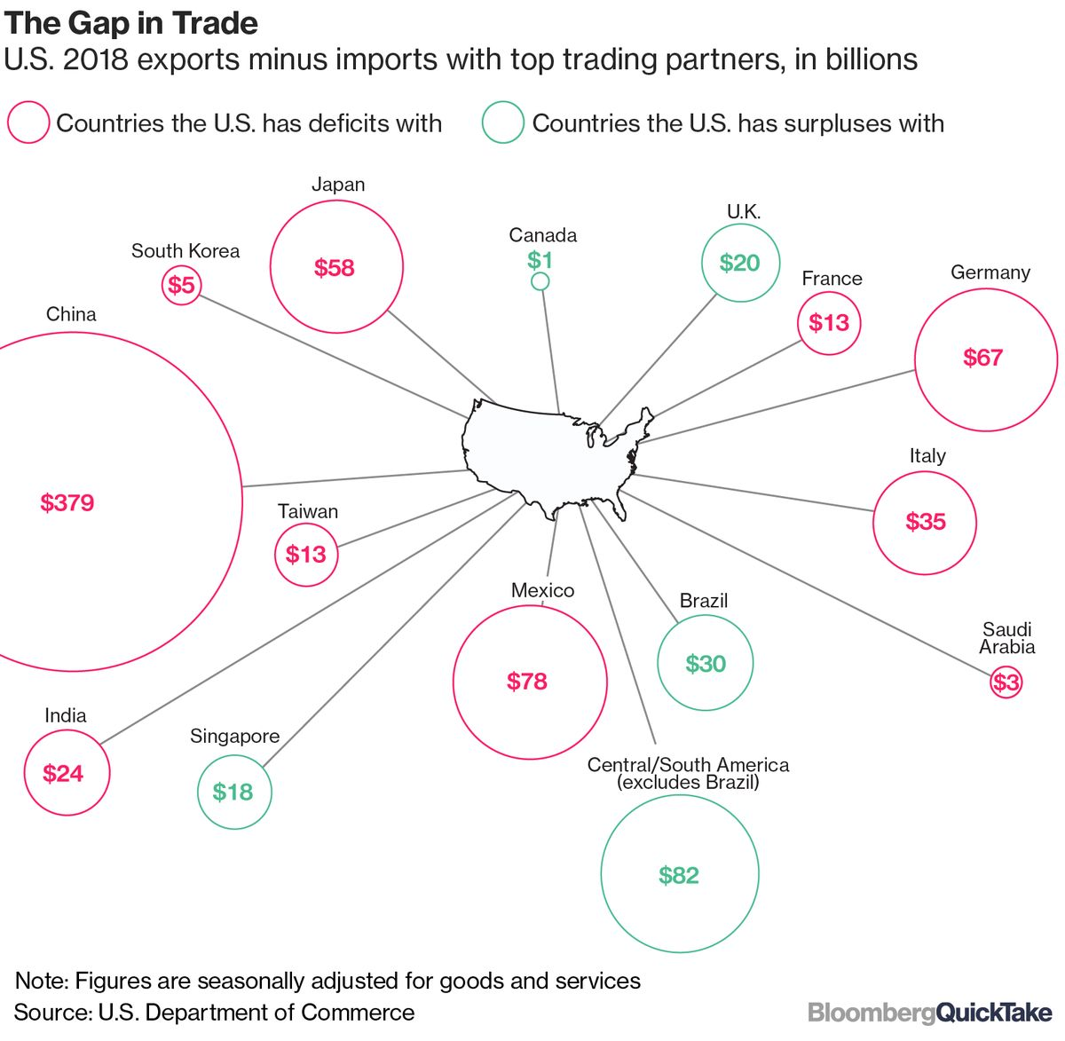 What's at Stake and at Risk in U.S.-Japan Trade Talks