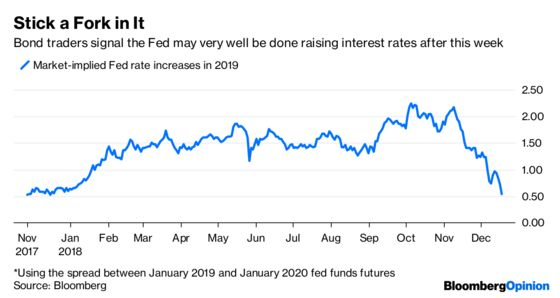 Markets Join Trump in Pleading for the Fed to Stop