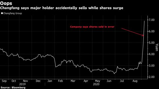Third Chinese Company in a Week Has Accidental 'Fat Finger' Share Sale