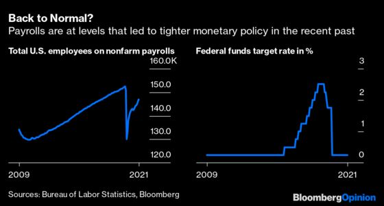 Jobs Strength Leaves Fed and Powell With Nowhere to Hide