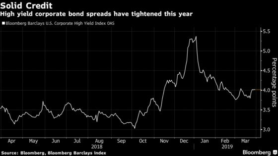 Global Bond-Market Investors Are Getting Really Nervous