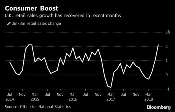 U.K. Retailers End Strong Second Quarter on Disappointing Note