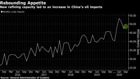 China Plans to Import More Oil as Glut Pressures Prices