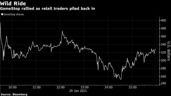 GameStop Rally Reignites as Retail Traders Step Back In