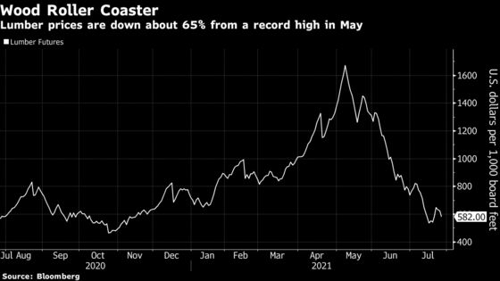 Lumber Output in Focus as Producers Look Past Record Quarter