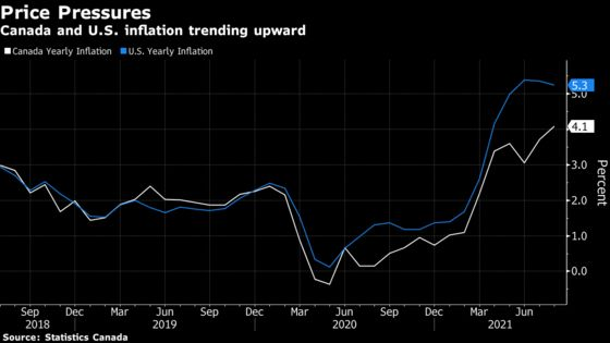 Inflation Jumps to 4.1% in Canada, Jolting Trudeau Campaign