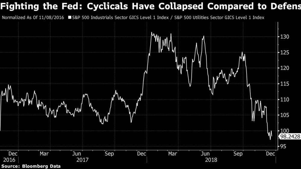 The Federal Reserve Shocks Stock and Bond Markets - Bloomberg