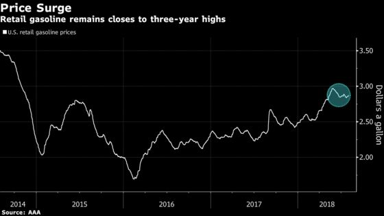 Trump Cap on U.S. Auto Fuel Economy May Raise Prices at the Pump