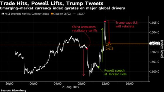 Trade War to Last Longer Than Boost From Fed Cuts,Analysts Say
