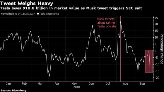 A Musk-Less Tesla May Find It Hard to Raise Capital, Street Says
