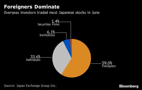 Citigroup Hires From Rivals for Japan Prime Brokerage Push