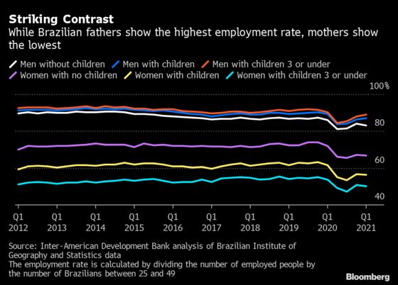 How the Child Care Crisis Became a Global Economic Fiasco