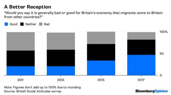 Busting Europe's Migration Myths