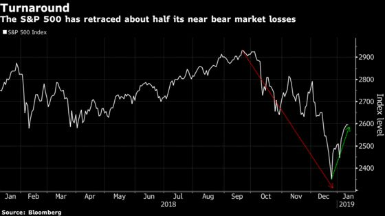 Markets Take the Lead When It Comes to Factoring in Recession