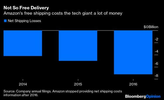 Big Tech Backlash Means Get Ready forLess Free Stuff