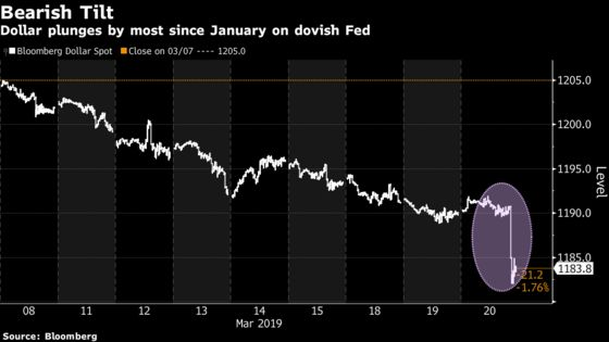 This Might Be the Dollar Disaster Bears Have Waited For