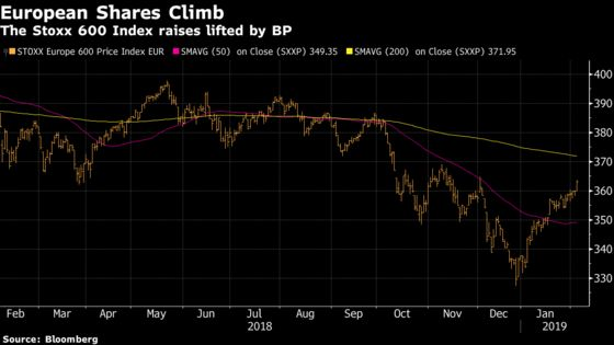 European Shares Extend 2019 Rally as More Risk-On Mood Prevails