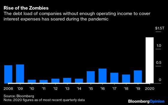 Should Corporate Zombies Give You Nightmares?