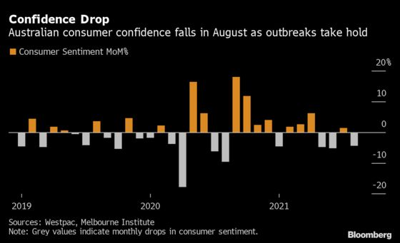 RBA Prepared to Act if Virus Spread Sets Back Australia Recovery