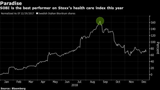 Five Highlights From a Dramatic Year in European Health Stocks