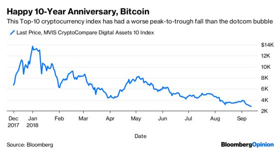 As You Mourn Lehman, Spare a Thought for Crypto