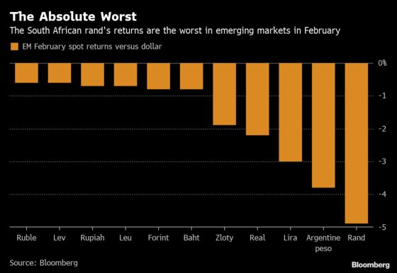 Eskom's Troubles Take Rand From Hero to Zero in One Month
