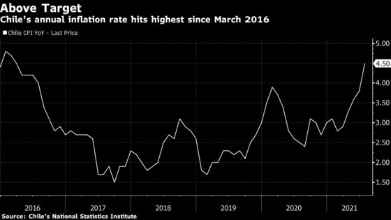 Chile Inflation Tops All Forecasts in Test for Central Bank